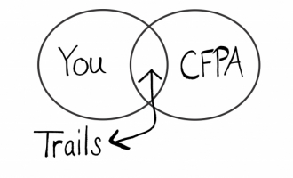 You and CFPA overlap to create trails Venn Diagram